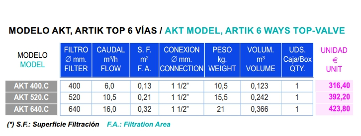 Thông số kỹ thuật bình lọc nước bể bơi Kripsol AKT