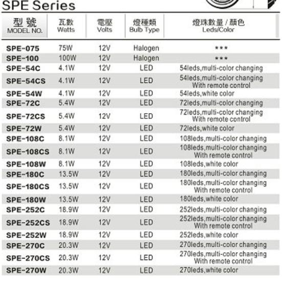 Thông số đèn bể bơi SPE