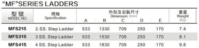 Thông số kỹ thuật thang bể bơi MFS
