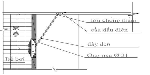 lap-dat-den-be-boi-1