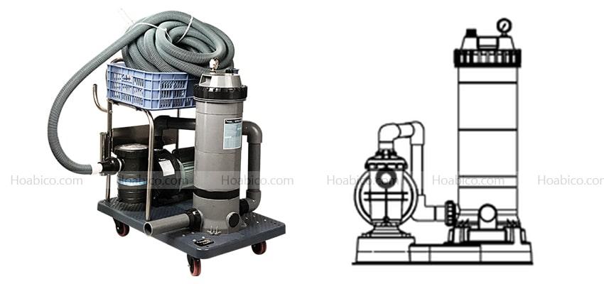 Quá trình hoạt động của bình lọc bể bơi Emaux CF75-CE