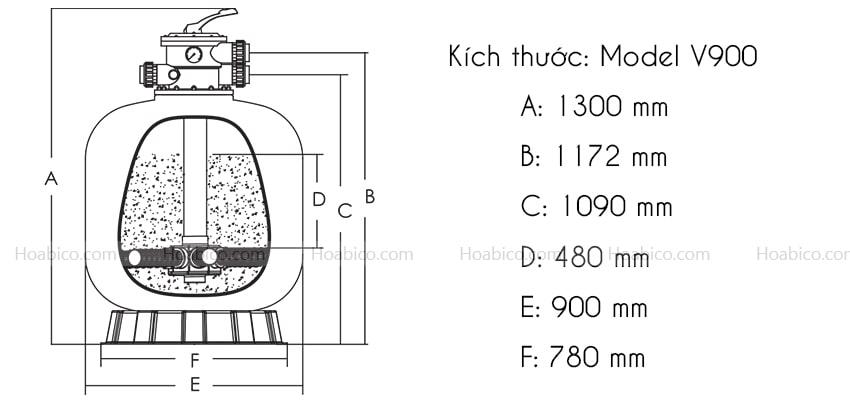 Kích thước bình lọc Emaux V900 bể bơi cao cấp